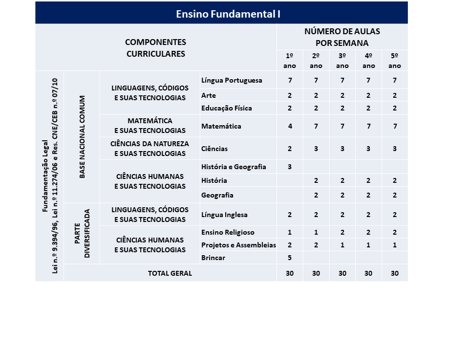 matriz-curricular-2019-fundamental-I