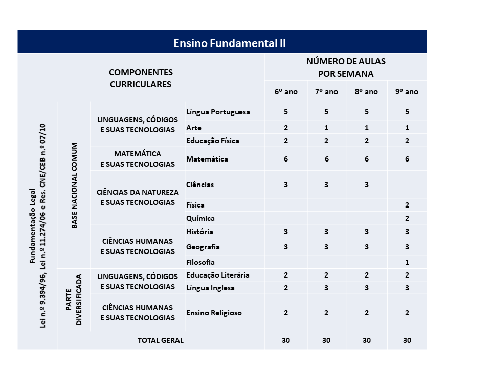 matriz-curricular-2019-fundamental-II