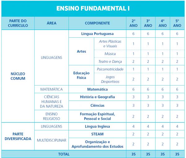 CSL_2020_grade_curricular_FUND1