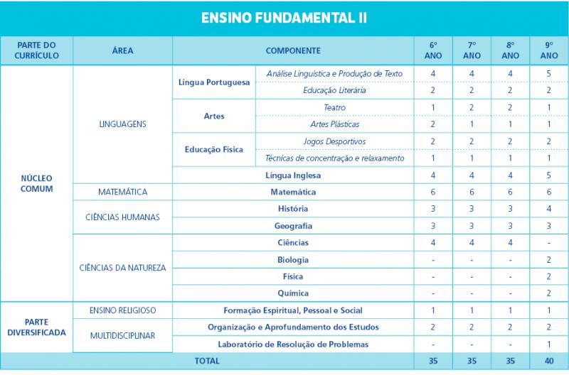 CSL_2020_grade_curricular_FUND2_horizontal_nov