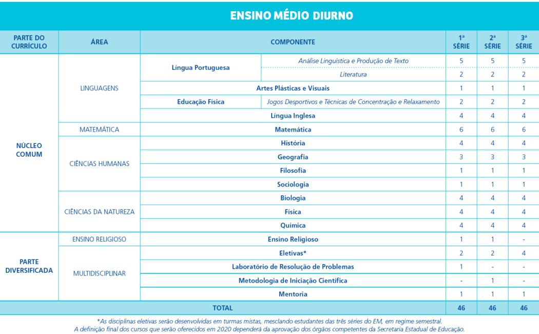 CSL_2020_grade_curricular_EMD_horizontal