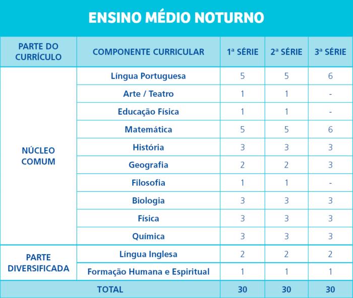 CSL_2020_grade_curricular_EMN