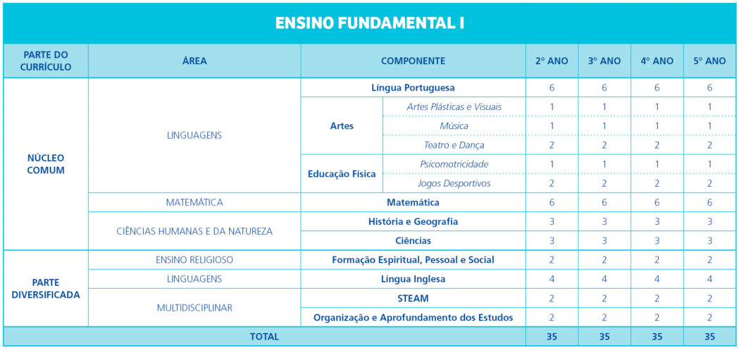 CSL_2021_grade_curricular_EF1