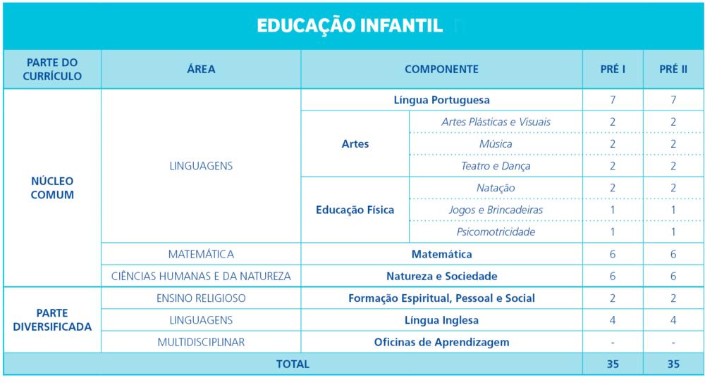Colegio-sao-luis_2021_grade_curricular_EI-